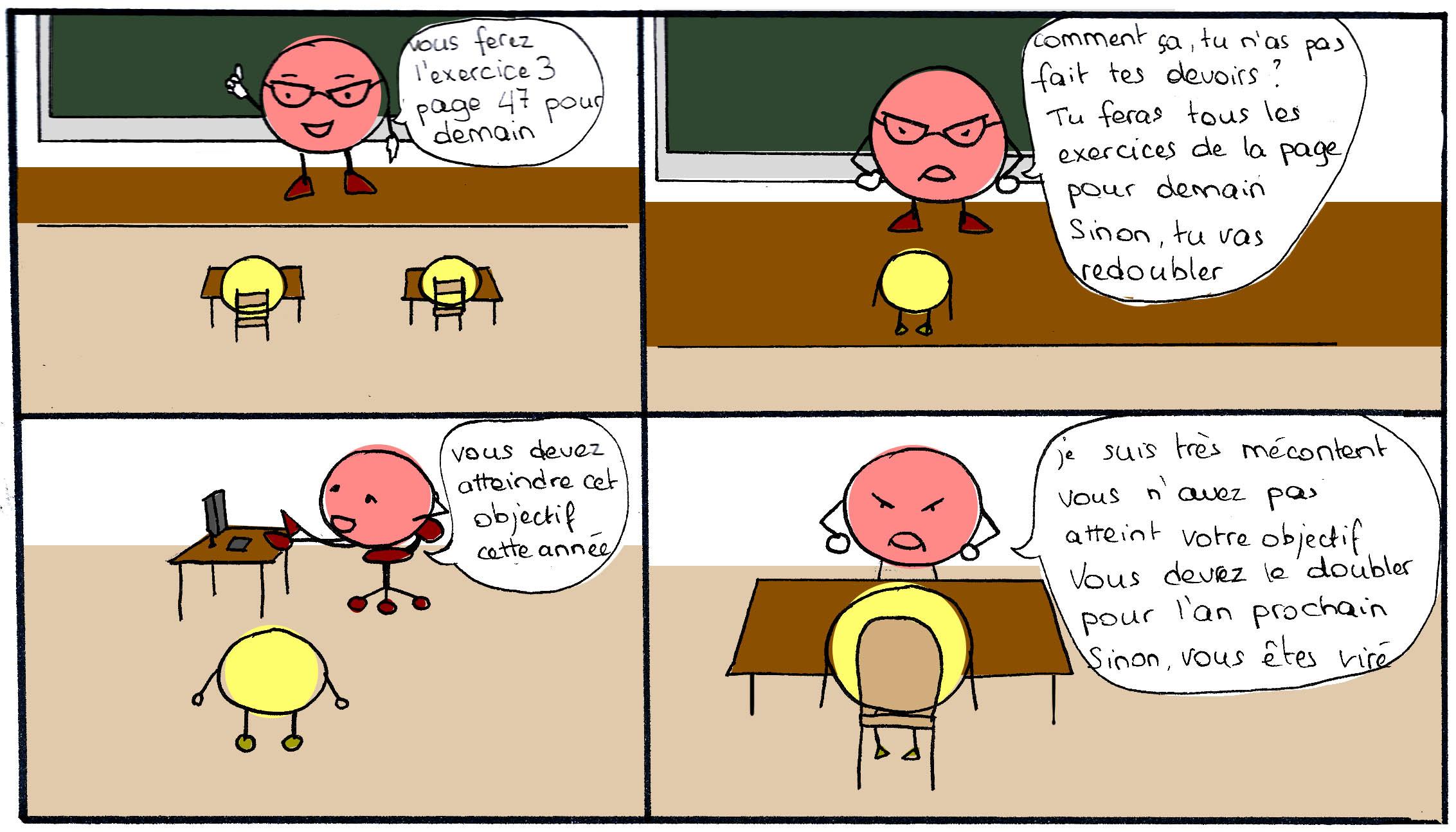 Le professeur donne des devoirs et menace l'élève de redoublement. Le patron donne des objectifs et menace le salarié de licenciement.
