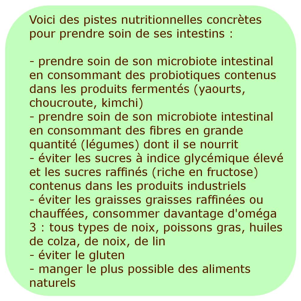 Voici des pistes nutritionnelles concrètes pour prendre soin de ses intestins : - prendre soin de son microbiote intestinal en consommant des probiotiques contenus dans les produits fermentés (yaourts, choucroute, kimchi) - prendre soin de son microbiote intestinal en consommant des fibres en grande quantité (légumes) dont il se nourrit - éviter les sucres à indice glycémique élevé et les sucres raffinés (riche en fructose) contenus dans les produits industriels - éviter les graisses graisses raffinées ou chauffées, consommer davantage d'oméga 3 : tous types de noix, poissons gras, huiles de colza, de noix, de lin - éviter le gluten - manger le plus possible des aliments naturels